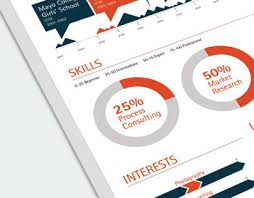 Accenture Resume Builder Interactive Resume Builder On Behance