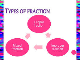 maths project fractions and decimals