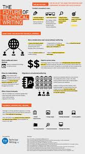 technical resume writing infographics the future of technical writing tech infographics infographics the future of technical writing