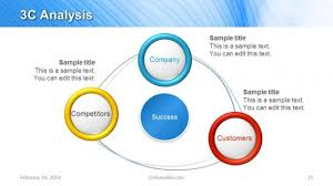 best 3c model templates u0026 designs for powerpoint presentations