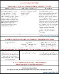carta di identit罌 valida per l espatrio in quali paesi 罟