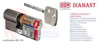 cilindri europei di sicurezza archives serratura europea