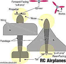 parts airplane