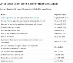 jam exam pattern 2016 what is iit jam exam quora