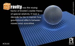 general relativity from a to z inside the perimeter