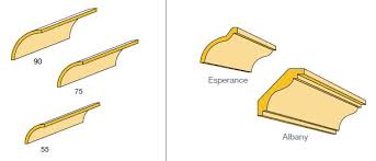 Plasterboard Cornice Plasterboard Cornice Fixing Details Plaster Systems