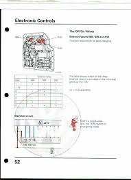 vwvortex com 09a tiptronic solenoid location u0026 function