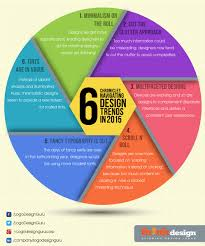 design graphic trends 2015 pre setting the route for graphic design psychology pinterest