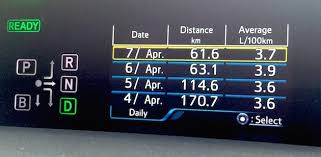 toyota prius petrol consumption what s it really like to drive a toyota prius in singapore