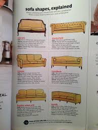 page 2 u2013 lauren sharon design u0026 rentals blog