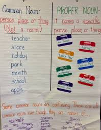 common and proper nouns lessons tes teach