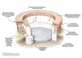 Brick Firepit Make A Brick Pit Brick Patio Pit Ideas Angelrose Info