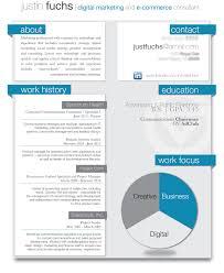 digital marketing resume sle resume for digital marketing career brandneux work