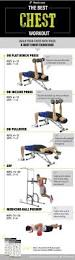 Ideal Bench Press Weight 10 Best Chest Exercises For Men To Build Powerful Pecs Chest
