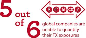 Wells Fargo Floor Plan Currency Exchange Fx Wells Fargo