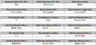 honda accord radio wiring diagram 1999 honda accord lx radio wiring diagram 1994 honda accord wiring