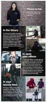 foke the functional hoodie by nusret kazan u2014 kickstarter