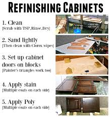 refinishing our kitchen cabinets the good the bad and the very