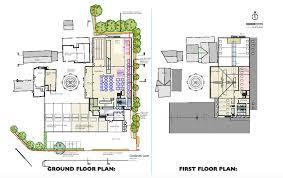 future plans oatlands village