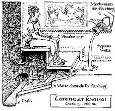 plumbing septic systems diagram is water renewable diagram