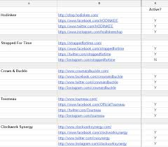 Social Media Tracking Spreadsheet by 5 Social Media Competitive Analysis Guide Sprout Social