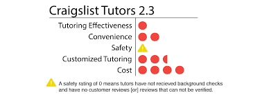 how much does tutoring cost student tutor blog