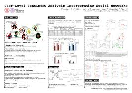 Home Design Social Network by User Level Sentiment Analysis Incorporating Social Networks