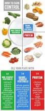 best 25 weight loss menu ideas on pinterest 1200 calories 1200