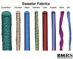 5 tips to buying a quality sweater how to buy mens sweaters a