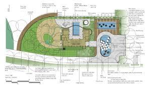 farm house landscape design e2 80 93 navagrah pages from 130115