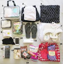 10 Must Bag Essentials What by Bags Mesmerizing Hospital Bag Checklist What Pack Pregnancy List