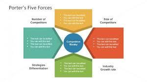 porter u0027s five forces diagram in powerpoint slidemodel