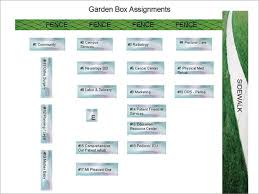 green garden project the future of health care is here