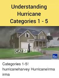 Meme Categories - 25 best memes about hurricane categories hurricane categories