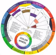 color wheel for makeup artists how to make your pop makeup by tonya
