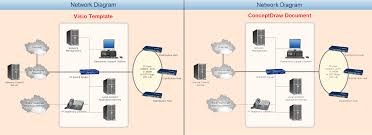 100 visio server room floor plan visio business process