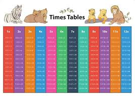 how to teach times tables learn your times tables askingmums building a supportive
