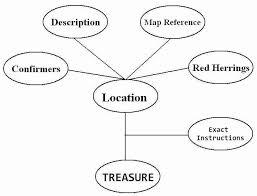 Armchair Treasure Hunt Books The Armchair Treasure Hunt Club Articlename