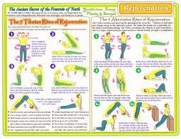 Rejuvenate For Laminate Floors Rejuvenation 5 Rites Chart Rainbow Laminated 8 5 X11 Bodytools Com