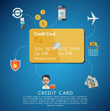 home design credit card retailers home design credit card synchrony financial