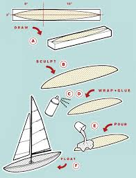 how to make your own floating concrete boat popular science