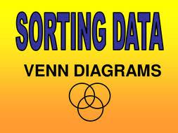 venn diagrams by pjms teaching resources tes