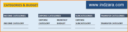 personal finance manager free excel budget template spreadsheet