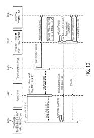 patent us8775245 secure coupon distribution google patents
