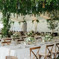 7 Steps To Decorating Your Dream Kitchen Make Sure To How To Create A Wedding Budget In 5 Simple Steps Brides