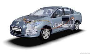 renault fluence 2012 renault fluence z e battery swapping electric car coming to