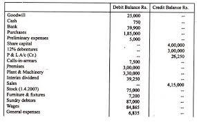 Interim Balance Sheet Template Company Accounts Explained
