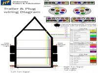 trailer wiring diagram 4 way 5 way 6 way 7 way u2013 puzzle