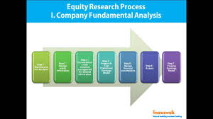 financial analysis sample report write equity research report format process youtube
