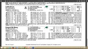 Runner Up Youtube by Derby Runner Up Lookin At Lee Returns In Preakness Youtube Daily